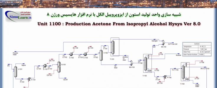 شبیه سازی واحد تولید استون از ایزوپروپیل الکل با نرم افزار هایسیس ورژن 8 با اموزش